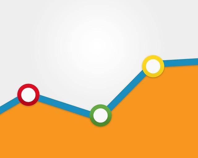 SEO - Analys - Statistik